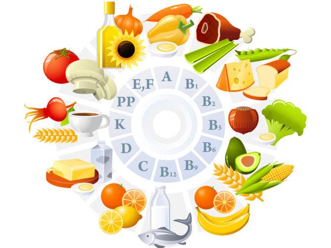 Teneur en vitamines dans les aliments